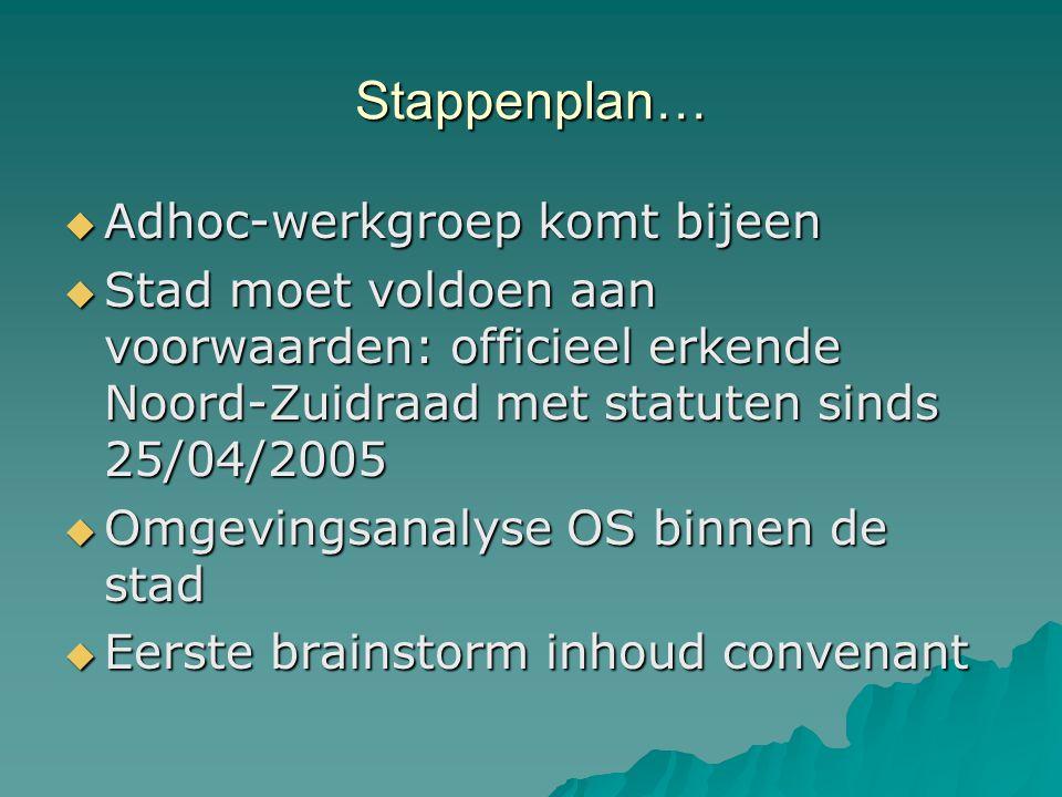 Stappenplan…  Adhoc-werkgroep komt bijeen  Stad moet voldoen aan voorwaarden: officieel erkende Noord-Zuidraad met statuten sinds 25/04/2005  Omgevingsanalyse OS binnen de stad  Eerste brainstorm inhoud convenant