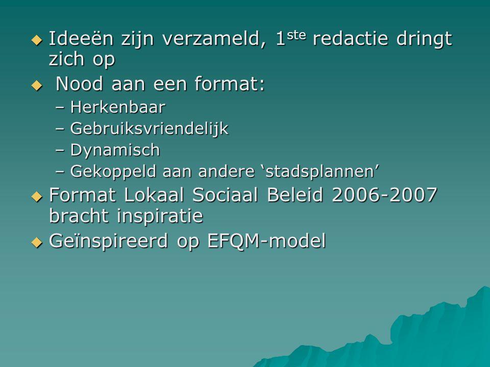 Ideeën zijn verzameld, 1 ste redactie dringt zich op  Nood aan een format: –Herkenbaar –Gebruiksvriendelijk –Dynamisch –Gekoppeld aan andere 'stadsplannen'  Format Lokaal Sociaal Beleid 2006-2007 bracht inspiratie  Geïnspireerd op EFQM-model