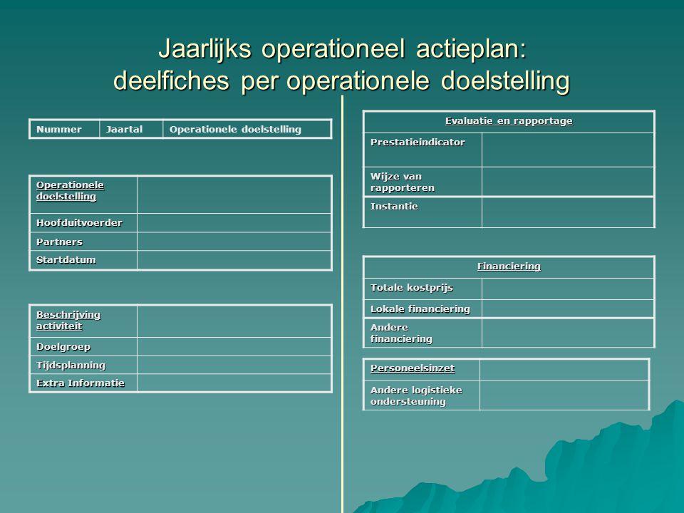 Sterktes  Evaluatie + nieuw actieplan snel op te stellen adhv bestaande format  Losbladigheid = gebruiksvriendelijkheid  Goed evenwicht tussen leesbaarheid en nodige info