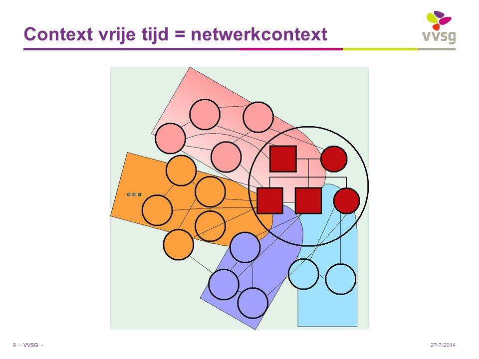 VVSG - Context vrije tijd = netwerkcontext 9 -27-7-2014