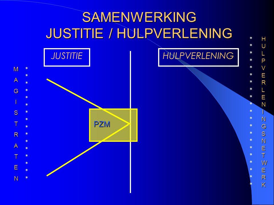 SAMENWERKING JUSTITIE / HULPVERLENING JUSTITIEHULPVERLENING PZM MAGISTRATEN HULPVERLENINGSNETWERKHULPVERLENINGSNETWERKHULPVERLENINGSNETWERKHULPVERLENI
