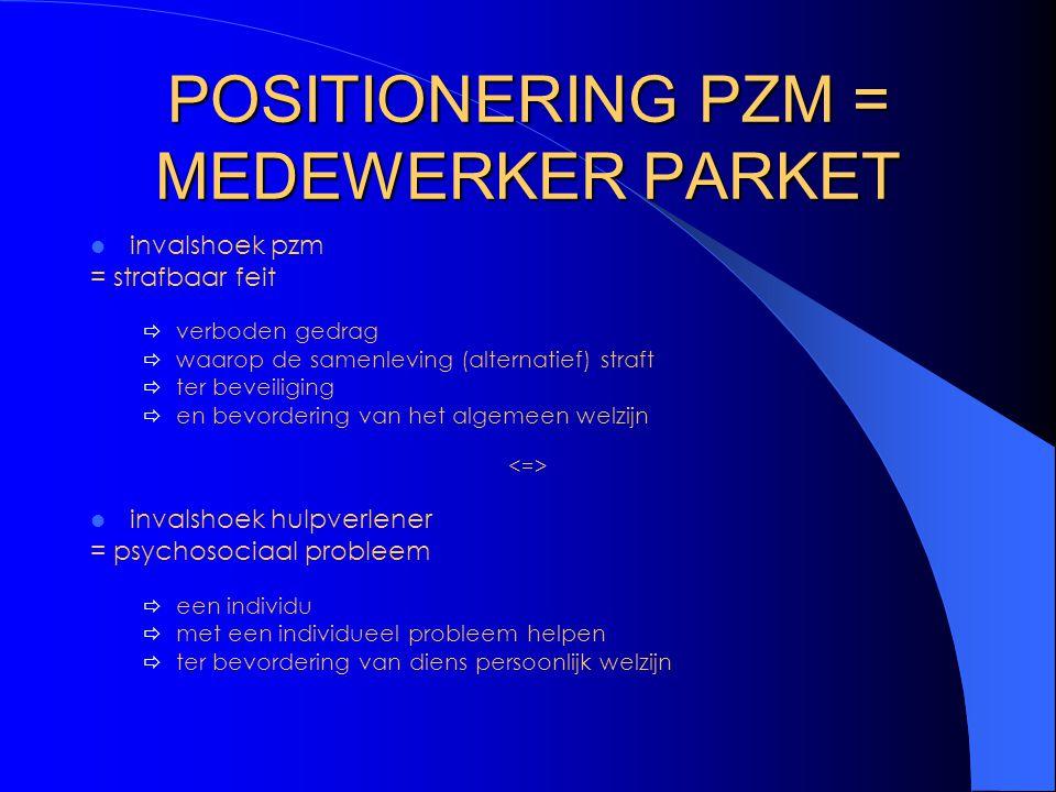 POSITIONERING PZM = MEDEWERKER PARKET invalshoek pzm = strafbaar feit  verboden gedrag  waarop de samenleving (alternatief) straft  ter beveiliging