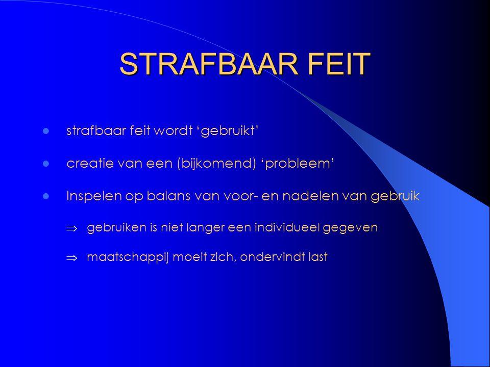 STRAFBAAR FEIT strafbaar feit wordt 'gebruikt' creatie van een (bijkomend) 'probleem' Inspelen op balans van voor- en nadelen van gebruik  gebruiken is niet langer een individueel gegeven  maatschappij moeit zich, ondervindt last