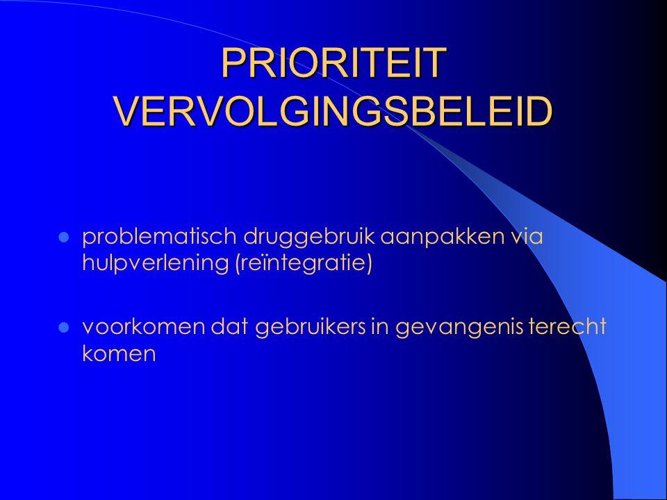 PRIORITEIT VERVOLGINGSBELEID problematisch druggebruik aanpakken via hulpverlening (reïntegratie) voorkomen dat gebruikers in gevangenis terecht komen