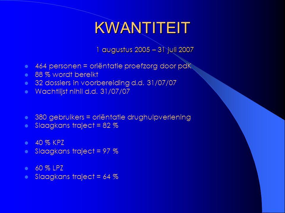 KWANTITEIT 1 augustus 2005 – 31 juli 2007 464 personen = oriëntatie proefzorg door pdK 88 % wordt bereikt 32 dossiers in voorbereiding d.d. 31/07/07 W