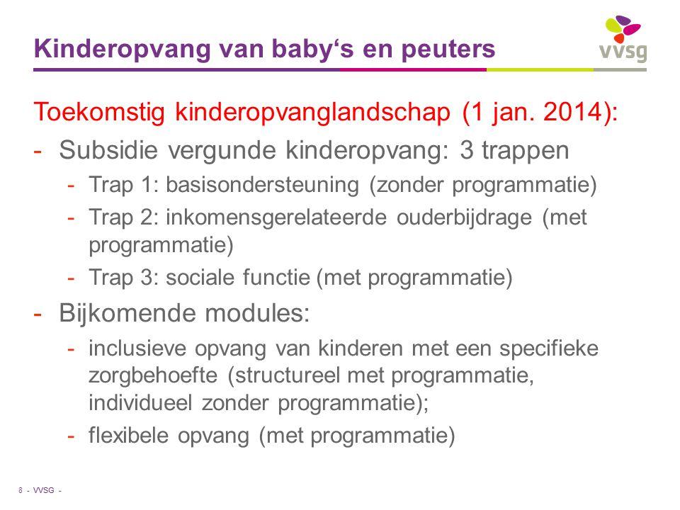 VVSG - Kinderopvang van baby's en peuters 9 - Vlaamse beleidsprioriteiten en Vlaams beleid (omzendbrief Minister Vandeurzen met Vlaamse beleidsdoelstellingen bij de uitvoering van het decreet betreffende het lokaal sociaal beleid voor de periode 2014-2019) -Gezinnen helpen in zoektocht naar een opvangplaats; -Organisatoren samenbrengen ifv opzetten van een lokaal loket kinderopvang; -Kinderopvanginitiatieven ondersteunen (behoud en uitbreiding opvangaanbod); -Uitbreiding kinderopvang: beleidsprioriteiten formuleren (geldt als advies voor besluitvorming door Kind en Gezin);