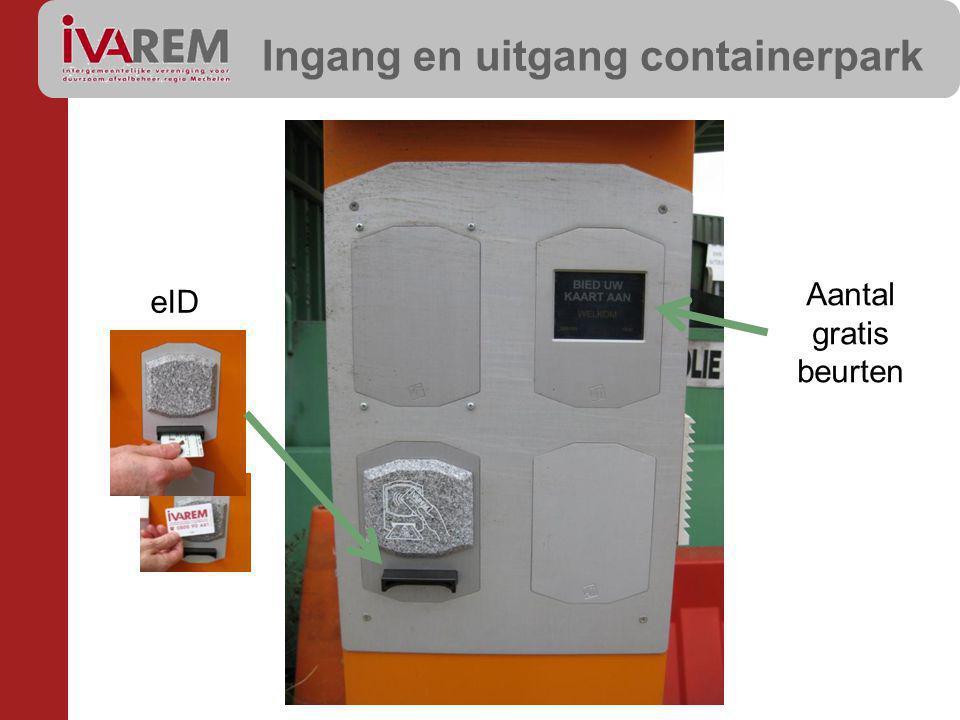 Ingang en uitgang containerpark Aantal gratis beurten eID