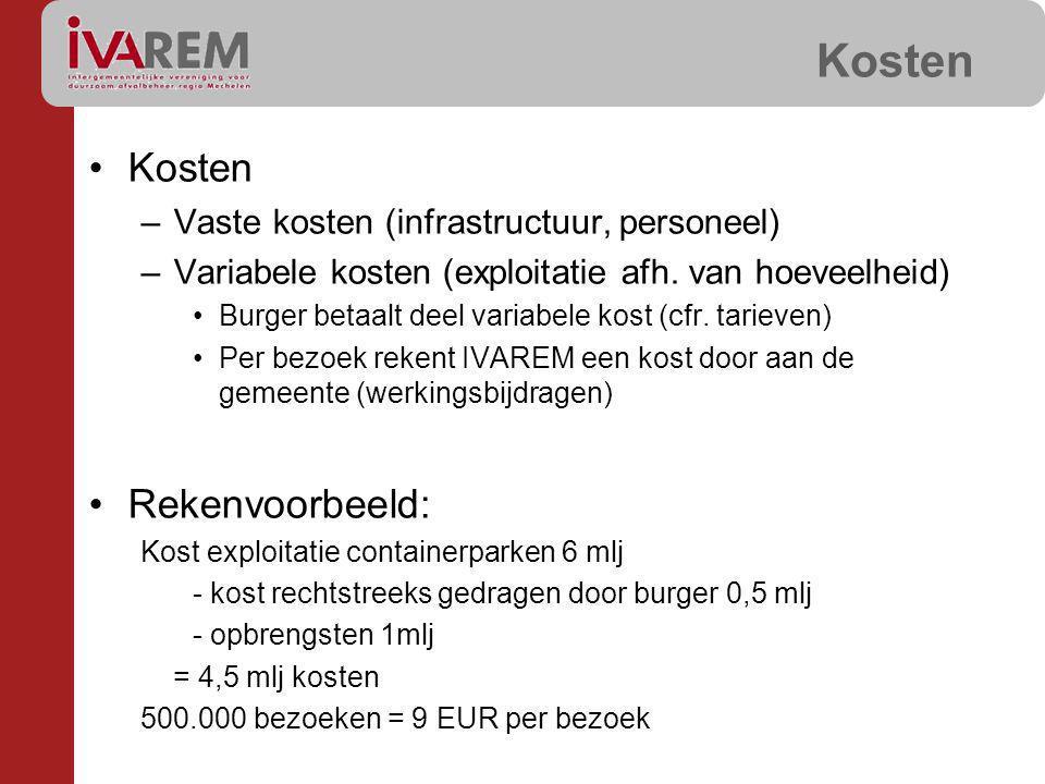 Kosten –Vaste kosten (infrastructuur, personeel) –Variabele kosten (exploitatie afh. van hoeveelheid) Burger betaalt deel variabele kost (cfr. tarieve