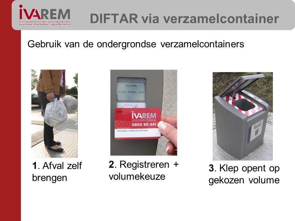 DIFTAR via verzamelcontainer 2. Registreren + volumekeuze 1. Afval zelf brengen 3. Klep opent op gekozen volume Gebruik van de ondergrondse verzamelco
