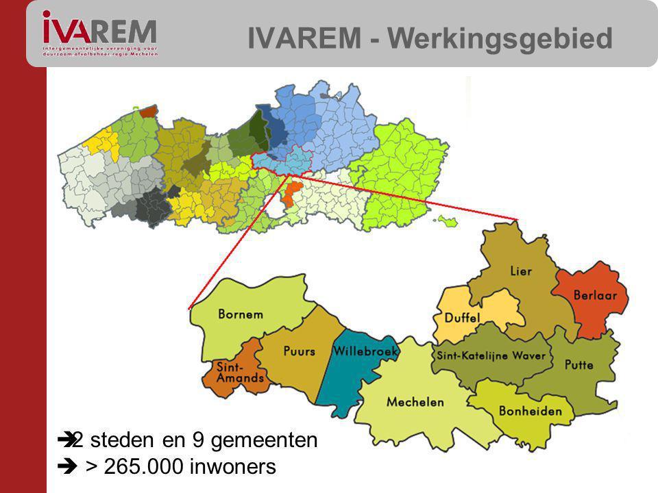 IVAREM - Werkingsgebied  2 steden en 9 gemeenten  > 265.000 inwoners