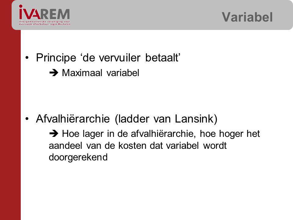 Variabel Principe 'de vervuiler betaalt'  Maximaal variabel Afvalhiërarchie (ladder van Lansink)  Hoe lager in de afvalhiërarchie, hoe hoger het aandeel van de kosten dat variabel wordt doorgerekend