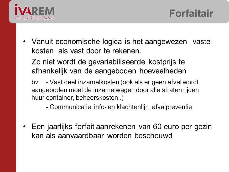Forfaitair Vanuit economische logica is het aangewezen vaste kosten als vast door te rekenen. Zo niet wordt de gevariabiliseerde kostprijs te afhankel
