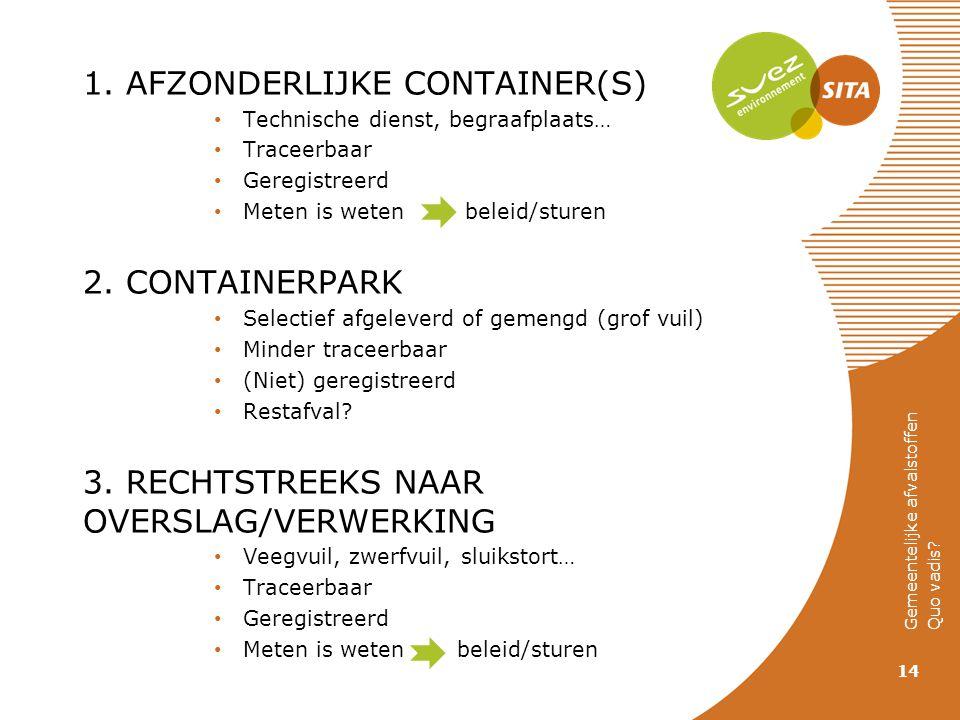 15 Gemeentelijke afvalstoffen Quo vadis.