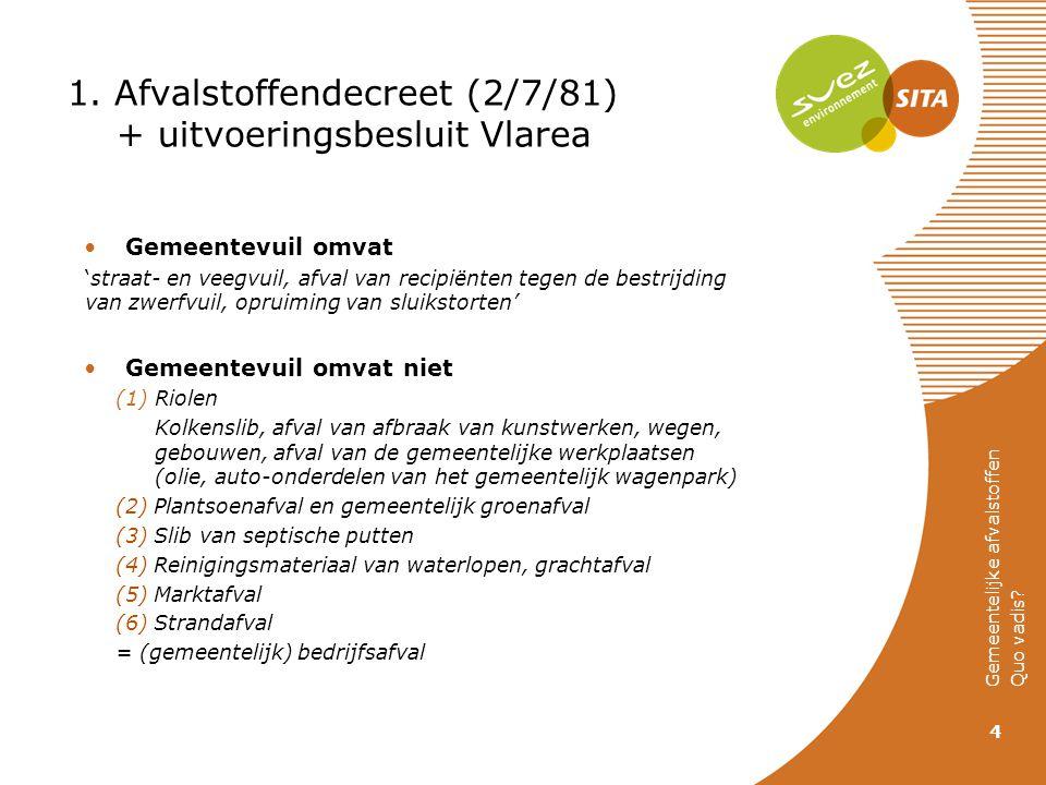 1. Afvalstoffendecreet (2/7/81) + uitvoeringsbesluit Vlarea Gemeentevuil omvat 'straat- en veegvuil, afval van recipiënten tegen de bestrijding van zw