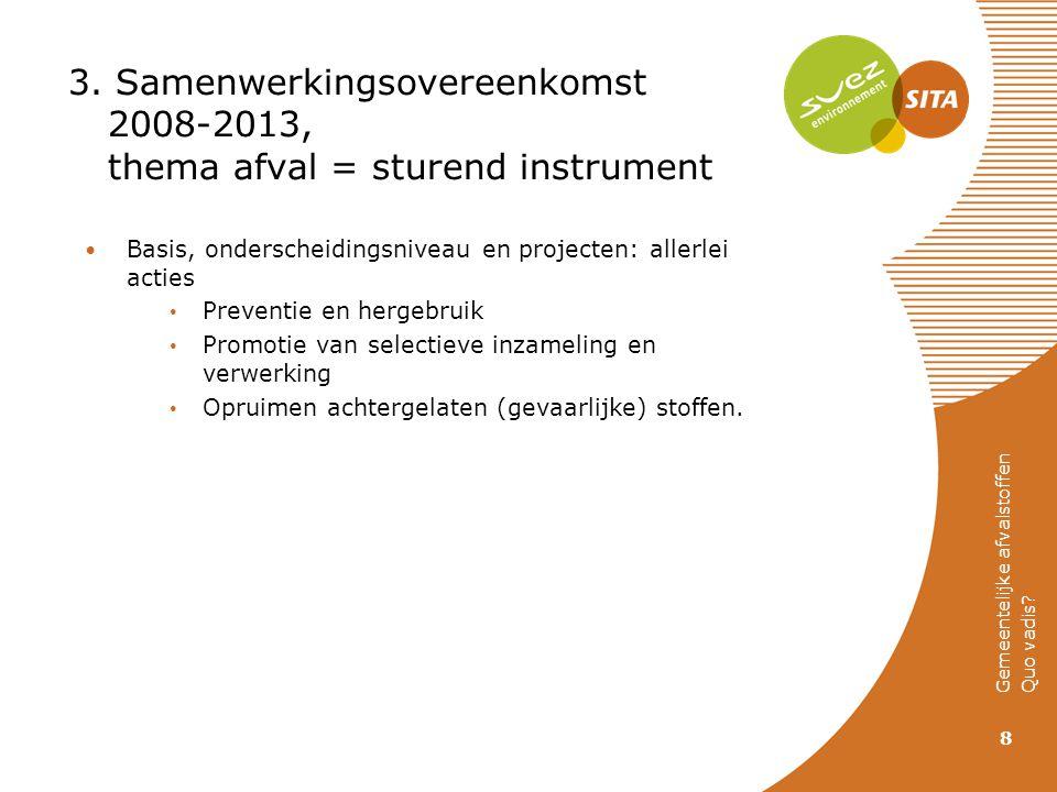 3. Samenwerkingsovereenkomst 2008-2013, thema afval = sturend instrument Basis, onderscheidingsniveau en projecten: allerlei acties Preventie en herge