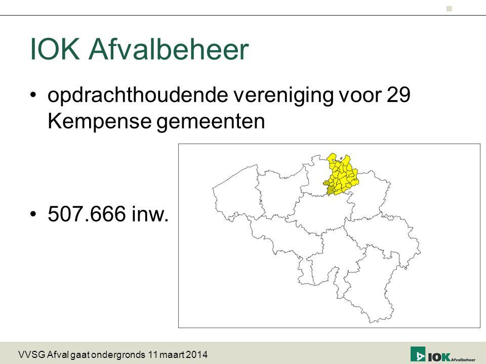 IOK Afvalbeheer bevolkingsdichtheid 20122030 –IOK Afvalbeheer :341 inw/km²363 inw/km² –Prov.