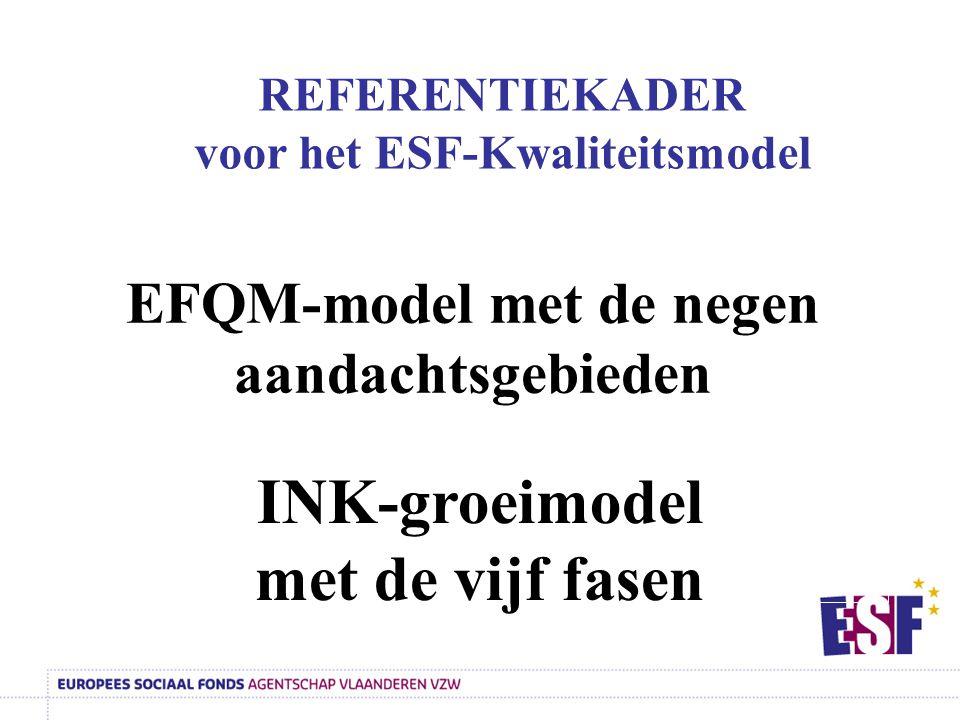EFQM-model met de negen aandachtsgebieden INK-groeimodel met de vijf fasen REFERENTIEKADER voor het ESF-Kwaliteitsmodel