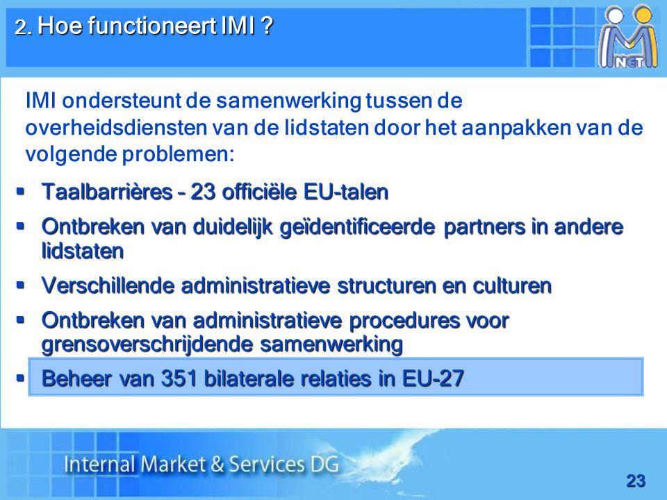 23  Taalbarrières – 23 officiële EU-talen  Ontbreken van duidelijk geïdentificeerde partners in andere lidstaten  Verschillende administratieve structuren en culturen  Ontbreken van administratieve procedures voor grensoverschrijdende samenwerking  Beheer van 351 bilaterale relaties in EU-27 2.