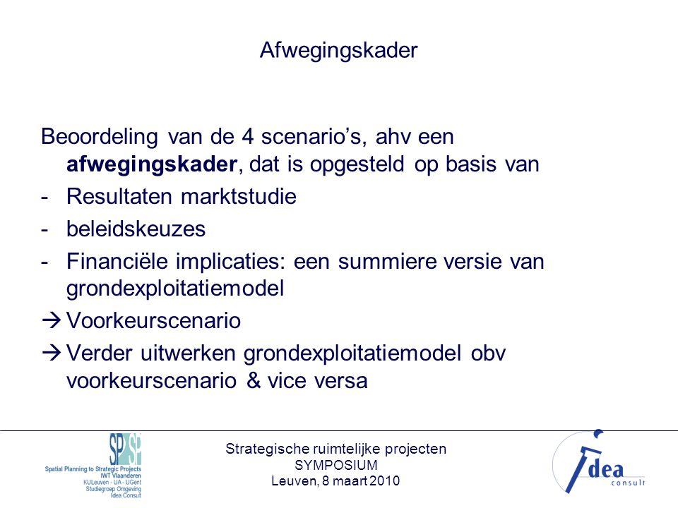Strategische ruimtelijke projecten SYMPOSIUM Leuven, 8 maart 2010 Afwegingskader Beoordeling van de 4 scenario's, ahv een afwegingskader, dat is opgesteld op basis van -Resultaten marktstudie -beleidskeuzes -Financiële implicaties: een summiere versie van grondexploitatiemodel  Voorkeurscenario  Verder uitwerken grondexploitatiemodel obv voorkeurscenario & vice versa