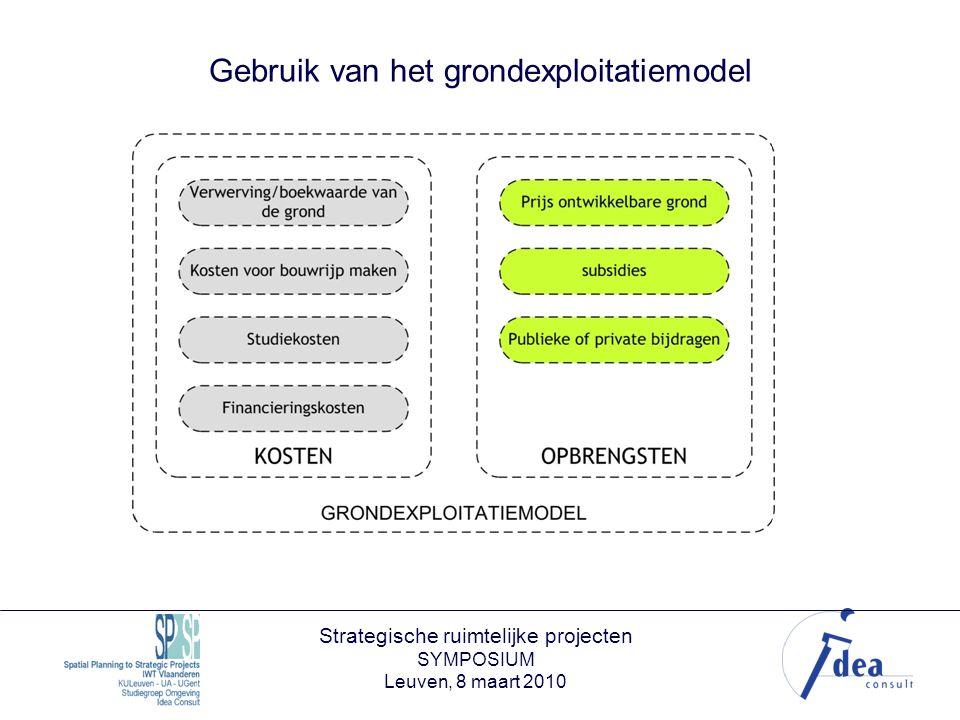 Strategische ruimtelijke projecten SYMPOSIUM Leuven, 8 maart 2010 Gebruik van het grondexploitatiemodel