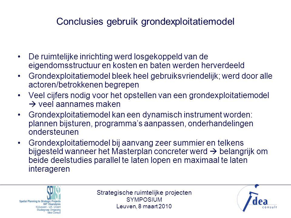 Strategische ruimtelijke projecten SYMPOSIUM Leuven, 8 maart 2010 Conclusies gebruik grondexploitatiemodel De ruimtelijke inrichting werd losgekoppeld van de eigendomsstructuur en kosten en baten werden herverdeeld Grondexploitatiemodel bleek heel gebruiksvriendelijk; werd door alle actoren/betrokkenen begrepen Veel cijfers nodig voor het opstellen van een grondexploitatiemodel  veel aannames maken Grondexploitatiemodel kan een dynamisch instrument worden: plannen bijsturen, programma's aanpassen, onderhandelingen ondersteunen Grondexploitatiemodel bij aanvang zeer summier en telkens bijgesteld wanneer het Masterplan concreter werd  belangrijk om beide deelstudies parallel te laten lopen en maximaal te laten interageren