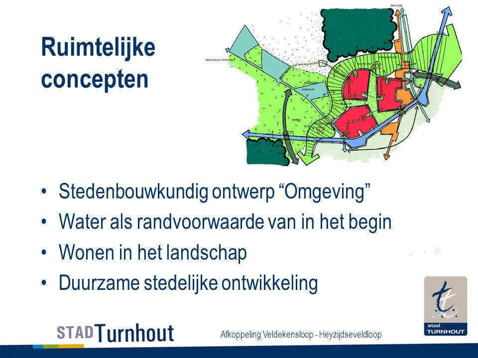 Afkoppeling Veldekensloop - Heyzijdseveldloop Ruimtelijke concepten Stedenbouwkundig ontwerp Omgeving Water als randvoorwaarde van in het begin Wonen in het landschap Duurzame stedelijke ontwikkeling