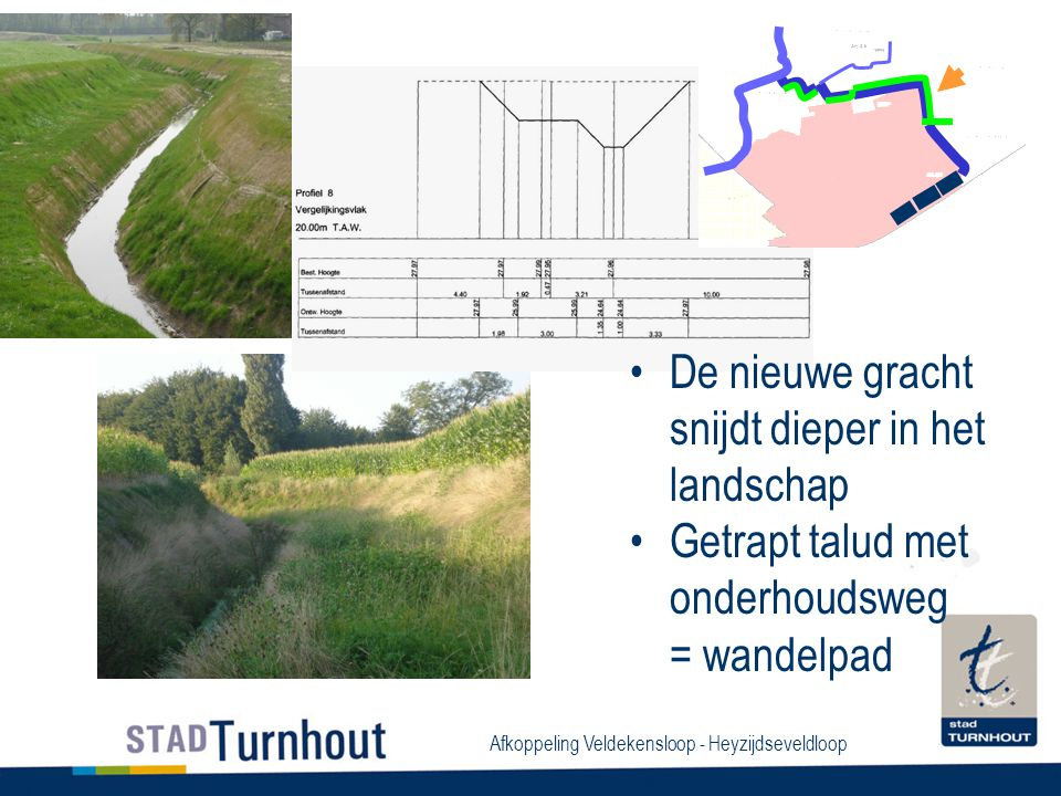 Afkoppeling Veldekensloop - Heyzijdseveldloop De nieuwe gracht snijdt dieper in het landschap Getrapt talud met onderhoudsweg = wandelpad