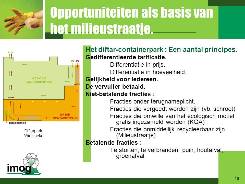 Opportuniteiten als basis van het milieustraatje. Diftarpark Wielsbeke Het diftar-containerpark : Een aantal principes. Gedifferentieerde tarificatie.