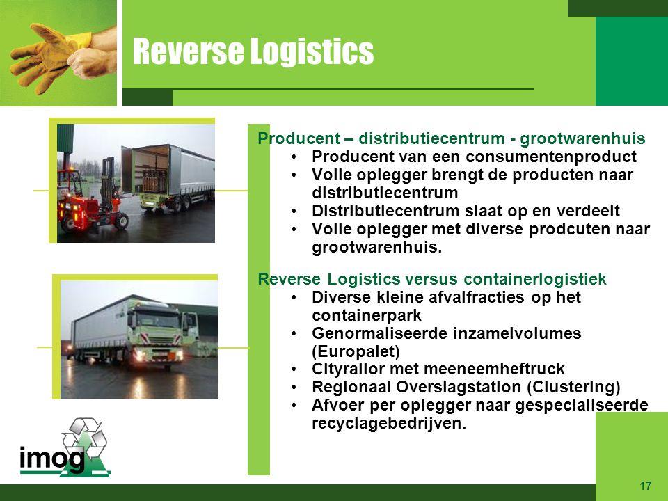 Reverse Logistics Producent – distributiecentrum - grootwarenhuis Producent van een consumentenproduct Volle oplegger brengt de producten naar distrib