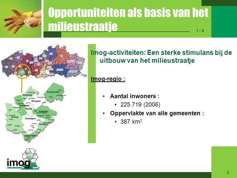 Opportuniteiten als basis van het milieustraatje Imog-activiteiten: Een sterke stimulans bij de uitbouw van het milieustraatje Imog-regio : Aantal inw