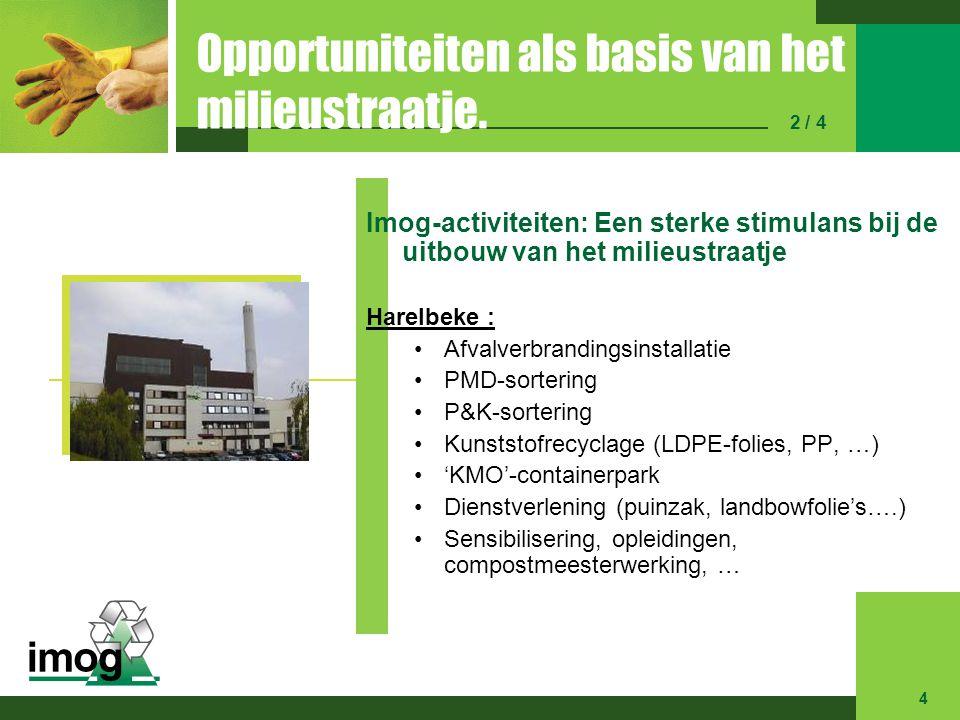 Imog-activiteiten: Een sterke stimulans bij de uitbouw van het milieustraatje Harelbeke : Afvalverbrandingsinstallatie PMD-sortering P&K-sortering Kun