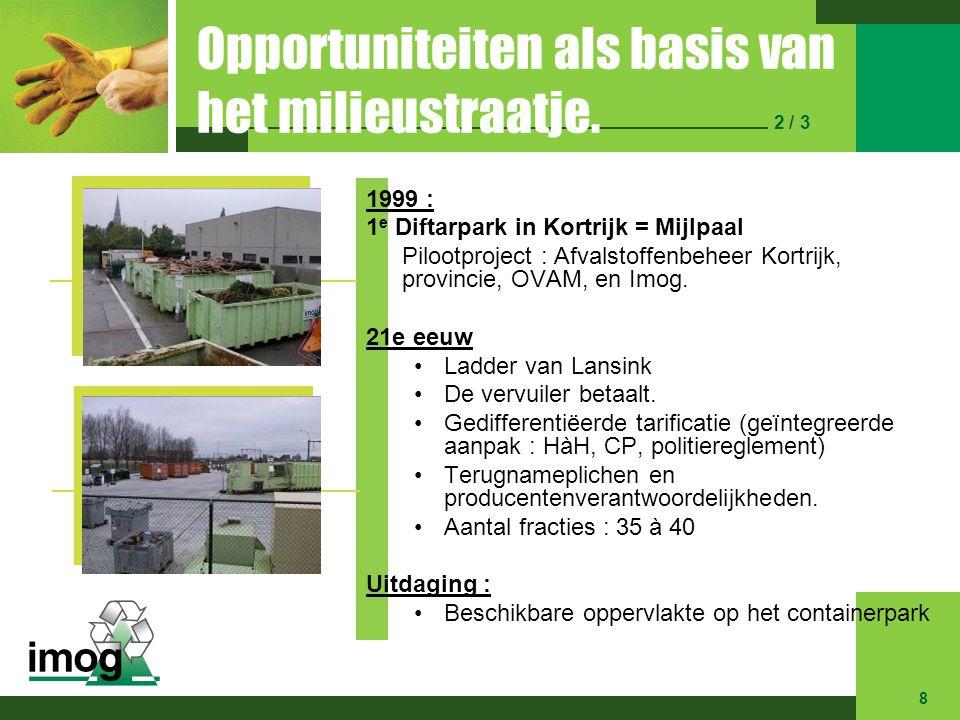 Opportuniteiten als basis van het milieustraatje. 1999 : 1 e Diftarpark in Kortrijk = Mijlpaal Pilootproject : Afvalstoffenbeheer Kortrijk, provincie,