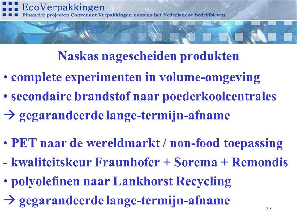 13 Naskas nagescheiden produkten complete experimenten in volume-omgeving secondaire brandstof naar poederkoolcentrales  gegarandeerde lange-termijn-