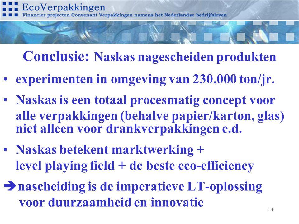 14 Conclusie: Naskas nagescheiden produkten experimenten in omgeving van 230.000 ton/jr. Naskas is een totaal procesmatig concept voor alle verpakking