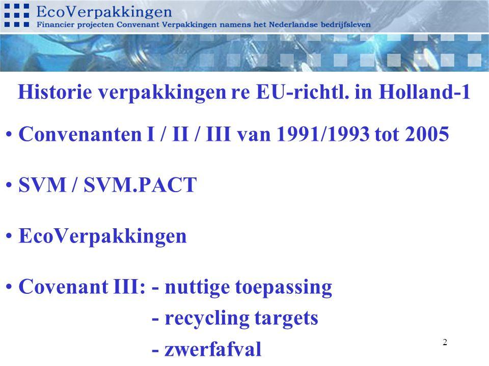 2 Historie verpakkingen re EU-richtl. in Holland-1 Convenanten I / II / III van 1991/1993 tot 2005 SVM / SVM.PACT EcoVerpakkingen Covenant III: - nutt