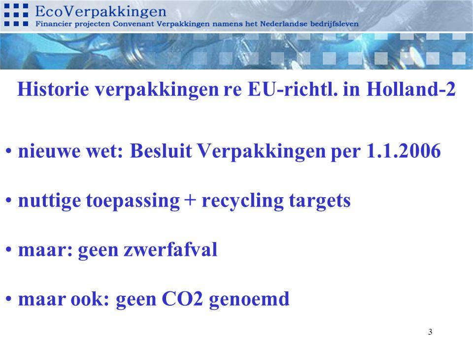 3 Historie verpakkingen re EU-richtl. in Holland-2 nieuwe wet: Besluit Verpakkingen per 1.1.2006 nuttige toepassing + recycling targets maar: geen zwe