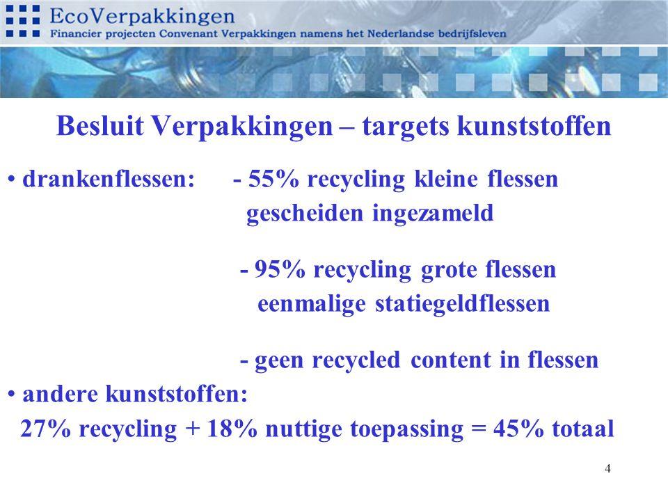 4 Besluit Verpakkingen – targets kunststoffen drankenflessen: - 55% recycling kleine flessen gescheiden ingezameld - 95% recycling grote flessen eenmalige statiegeldflessen - geen recycled content in flessen andere kunststoffen: 27% recycling + 18% nuttige toepassing = 45% totaal