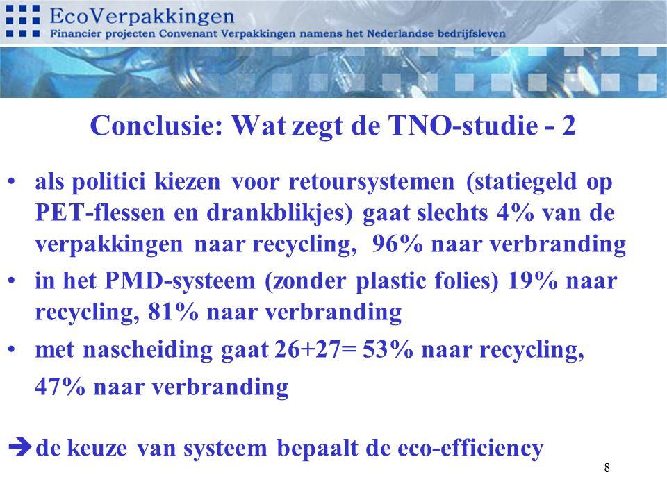 8 Conclusie: Wat zegt de TNO-studie - 2 als politici kiezen voor retoursystemen (statiegeld op PET-flessen en drankblikjes) gaat slechts 4% van de verpakkingen naar recycling, 96% naar verbranding in het PMD-systeem (zonder plastic folies) 19% naar recycling, 81% naar verbranding met nascheiding gaat 26+27= 53% naar recycling, 47% naar verbranding  de keuze van systeem bepaalt de eco-efficiency