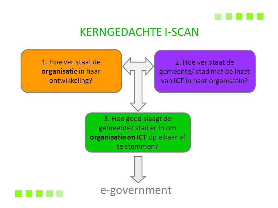  Afstemming tussen organisatie en ICT = kern van e-government  Definitie e-government: = Gebruik van ICT bij overheidsdiensten in combinatie met organisatorische veranderingen met als doel een efficiëntere werking van de overheid en een betere dienstverlening aan de klant KERNGEDACHTE E-GOVERNMENT