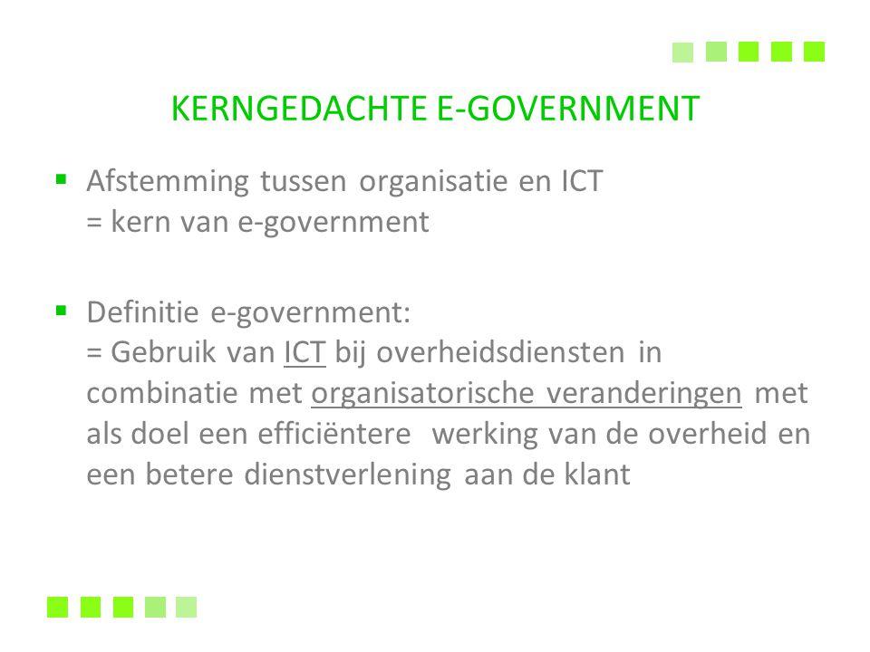  Afstemming tussen organisatie en ICT = kern van e-government  Definitie e-government: = Gebruik van ICT bij overheidsdiensten in combinatie met org