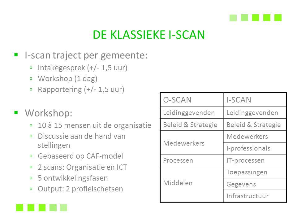 DE KLASSIEKE I-SCAN  I-scan traject per gemeente: ▫ Intakegesprek (+/- 1,5 uur) ▫ Workshop (1 dag) ▫ Rapportering (+/- 1,5 uur)  Workshop: ▫ 10 à 15 mensen uit de organisatie ▫ Discussie aan de hand van stellingen ▫ Gebaseerd op CAF-model ▫ 2 scans: Organisatie en ICT ▫ 5 ontwikkelingsfasen ▫ Output: 2 profielschetsen O-SCANI-SCAN Leidinggevenden Beleid & Strategie Medewerkers I-professionals ProcessenIT-processen Middelen Toepassingen Gegevens Infrastructuur