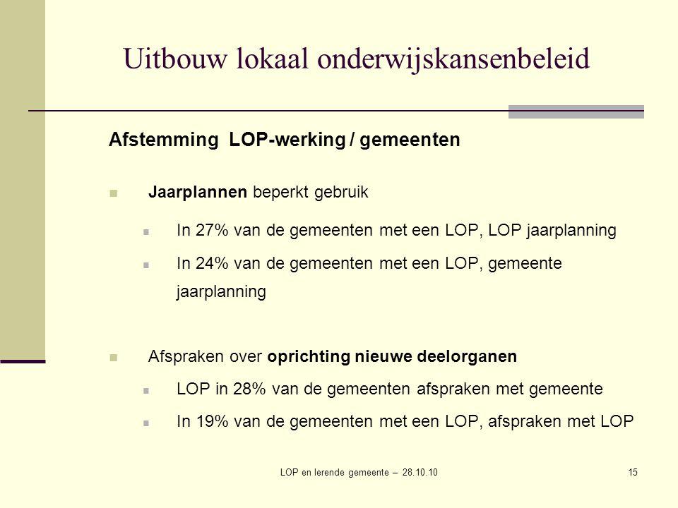 LOP en lerende gemeente – 28.10.1015 Uitbouw lokaal onderwijskansenbeleid Afstemming LOP-werking / gemeenten Jaarplannen beperkt gebruik In 27% van de gemeenten met een LOP, LOP jaarplanning In 24% van de gemeenten met een LOP, gemeente jaarplanning Afspraken over oprichting nieuwe deelorganen LOP in 28% van de gemeenten afspraken met gemeente In 19% van de gemeenten met een LOP, afspraken met LOP