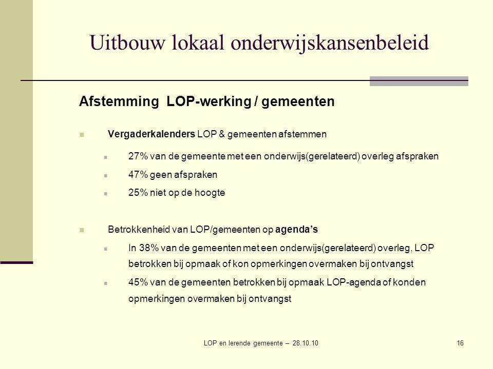 LOP en lerende gemeente – 28.10.1016 Uitbouw lokaal onderwijskansenbeleid Afstemming LOP-werking / gemeenten Vergaderkalenders LOP & gemeenten afstemmen 27% van de gemeente met een onderwijs(gerelateerd) overleg afspraken 47% geen afspraken 25% niet op de hoogte Betrokkenheid van LOP/gemeenten op agenda's In 38% van de gemeenten met een onderwijs(gerelateerd) overleg, LOP betrokken bij opmaak of kon opmerkingen overmaken bij ontvangst 45% van de gemeenten betrokken bij opmaak LOP-agenda of konden opmerkingen overmaken bij ontvangst