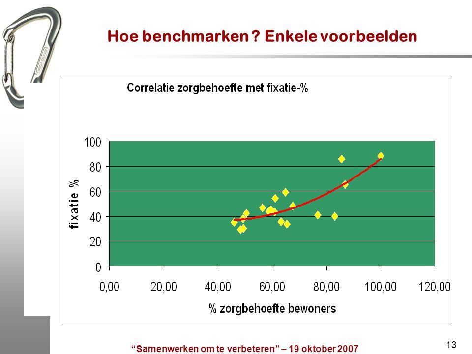 """""""Samenwerken om te verbeteren"""" – 19 oktober 2007 13 Hoe benchmarken ? Enkele voorbeelden"""