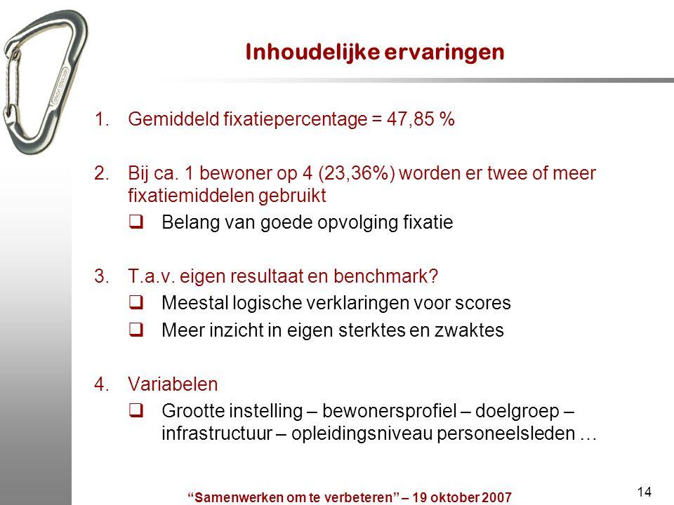 """""""Samenwerken om te verbeteren"""" – 19 oktober 2007 14 Inhoudelijke ervaringen 1.Gemiddeld fixatiepercentage = 47,85 % 2.Bij ca. 1 bewoner op 4 (23,36%)"""
