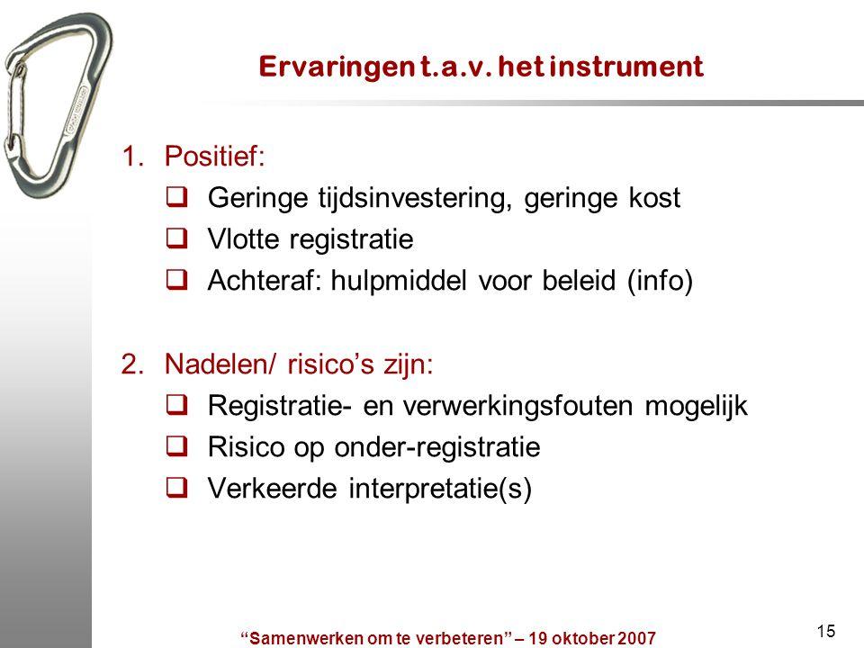 """""""Samenwerken om te verbeteren"""" – 19 oktober 2007 15 Ervaringen t.a.v. het instrument 1.Positief:  Geringe tijdsinvestering, geringe kost  Vlotte reg"""