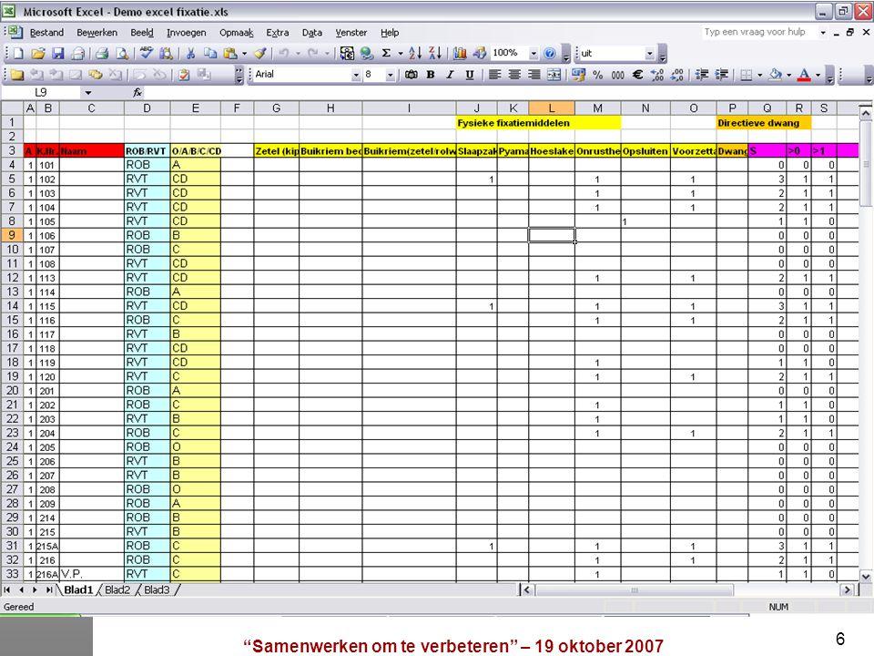 """""""Samenwerken om te verbeteren"""" – 19 oktober 2007 6"""