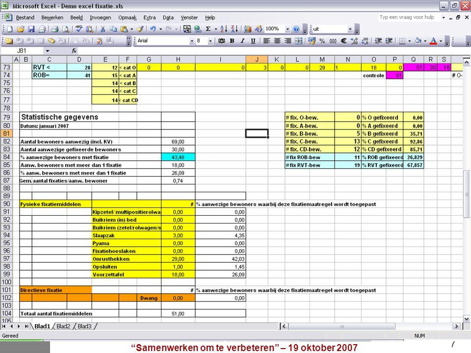 8 Inhoudelijke resultaten Gefixeerde bewoners <> Katz-schaal 78,42 88,51 2,82 42,07 11,06 0 20 40 60 80 100 fix.