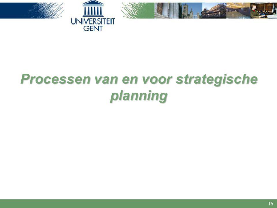15 Processen van en voor strategische planning
