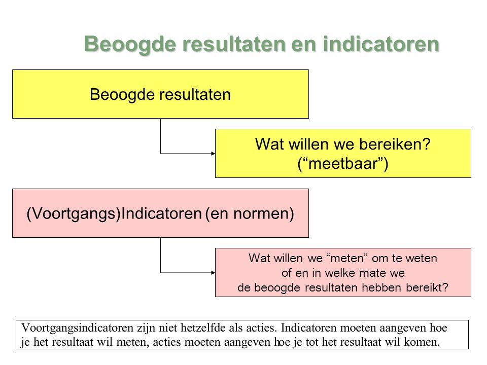 """Beoogde resultaten en indicatoren Beoogde resultaten (Voortgangs)Indicatoren (en normen) Wat willen we bereiken? (""""meetbaar"""") Wat willen we """"meten"""" om"""